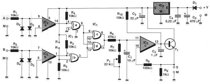 adaptador fas u00edmetro para mult u00edmetro